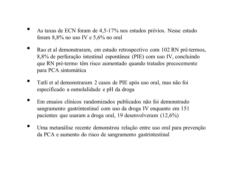 As taxas de ECN foram de 4,5-17% nos estudos prévios. Nesse estudo foram 8,8% no uso IV e 5,6% no oral Rao et al demonstraram, em estudo retrospectivo