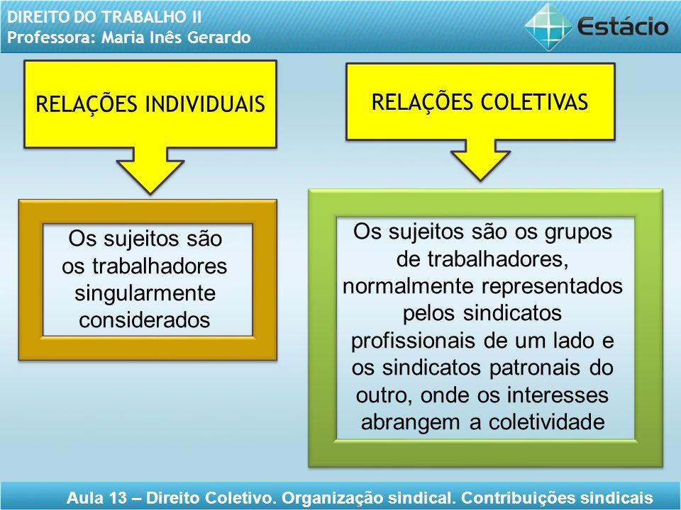 DIREITO DO TRABALHO II Professora: Maria Inês Gerardo Aula 13 – Direito Coletivo. Organização sindical. Contribuições sindicais RELAÇÕES INDIVIDUAIS R