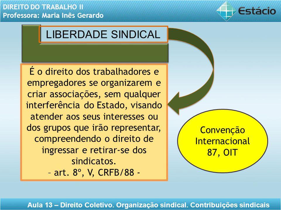 DIREITO DO TRABALHO II Professora: Maria Inês Gerardo Aula 13 – Direito Coletivo. Organização sindical. Contribuições sindicais É o direito dos trabal