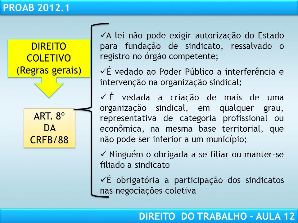 RESPONSABILIDADE CIVIL AULA 1 PROAB 2012.1 DIREITO DO TRABALHO – AULA 12 ART. 8º DA CRFB/88 ART. 8º DA CRFB/88 A lei não pode exigir autorização do Es