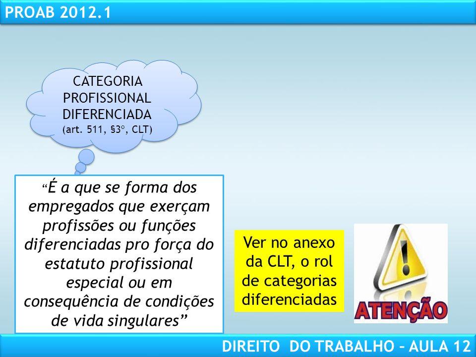 RESPONSABILIDADE CIVIL AULA 1 PROAB 2012.1 DIREITO DO TRABALHO – AULA 12 CATEGORIA PROFISSIONAL DIFERENCIADA (art. 511, §3º, CLT) CATEGORIA PROFISSION