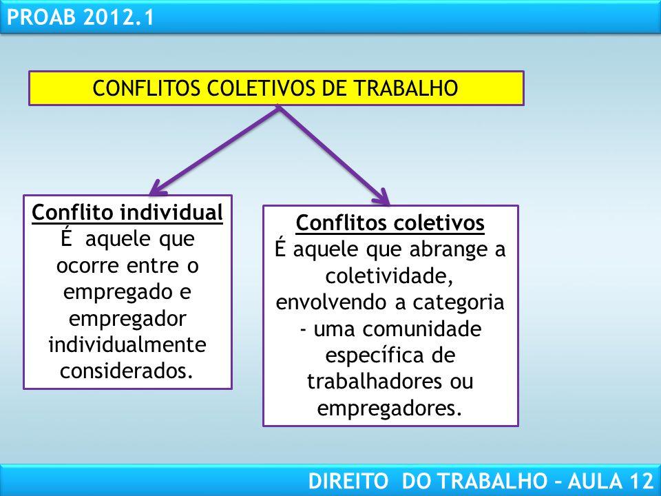 RESPONSABILIDADE CIVIL AULA 1 PROAB 2012.1 DIREITO DO TRABALHO – AULA 12 CONFLITOS COLETIVOS DE TRABALHO Conflito individual É aquele que ocorre entre o empregado e empregador individualmente considerados.