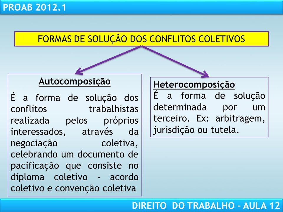 RESPONSABILIDADE CIVIL AULA 1 PROAB 2012.1 DIREITO DO TRABALHO – AULA 12 FORMAS DE SOLUÇÃO DOS CONFLITOS COLETIVOS Autocomposição É a forma de solução
