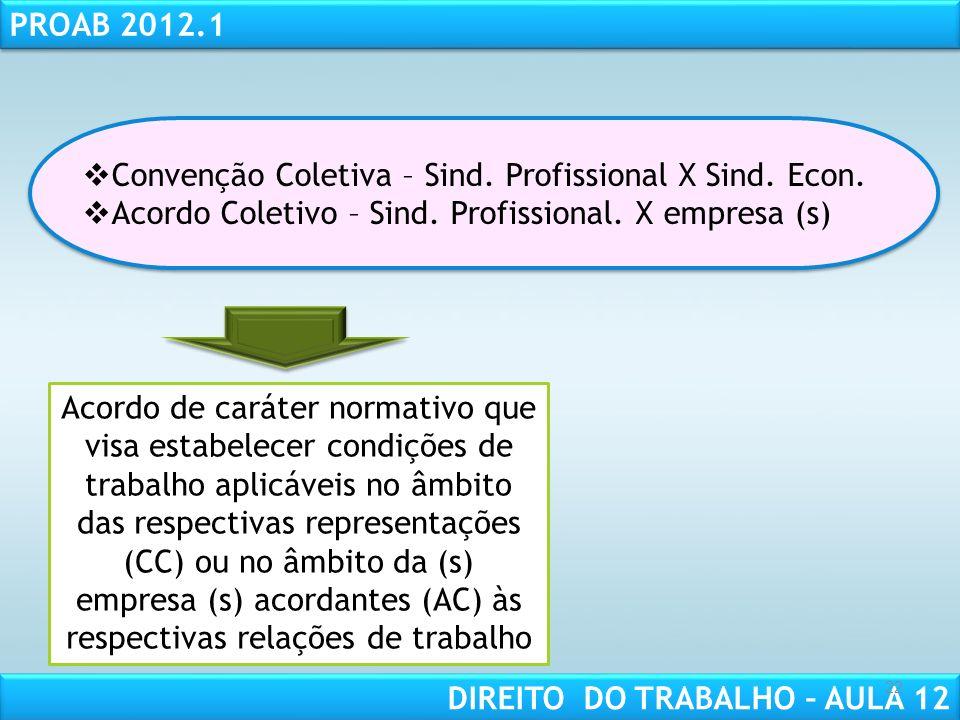 RESPONSABILIDADE CIVIL AULA 1 PROAB 2012.1 DIREITO DO TRABALHO – AULA 12 22 Convenção Coletiva – Sind. Profissional X Sind. Econ. Acordo Coletivo – Si