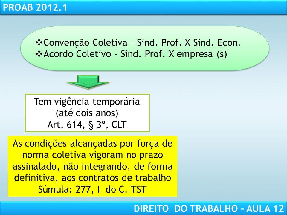 RESPONSABILIDADE CIVIL AULA 1 PROAB 2012.1 DIREITO DO TRABALHO – AULA 12 Convenção Coletiva – Sind. Prof. X Sind. Econ. Acordo Coletivo – Sind. Prof.