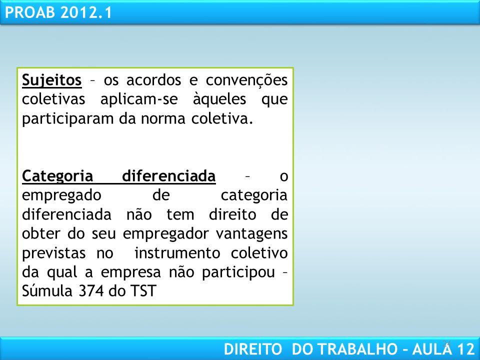 RESPONSABILIDADE CIVIL AULA 1 PROAB 2012.1 DIREITO DO TRABALHO – AULA 12 24 Sujeitos – os acordos e convenções coletivas aplicam-se àqueles que participaram da norma coletiva.