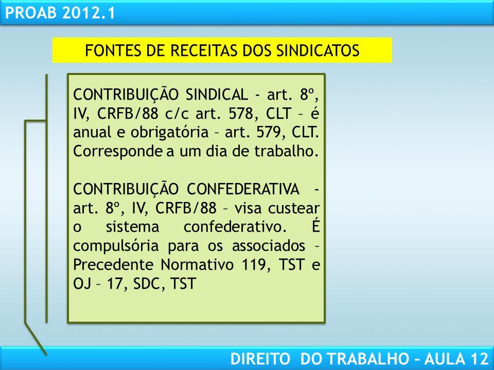 RESPONSABILIDADE CIVIL AULA 1 PROAB 2012.1 DIREITO DO TRABALHO – AULA 12 CONTRIBUIÇÃO SINDICAL - art. 8º, IV, CRFB/88 c/c art. 578, CLT – é anual e ob