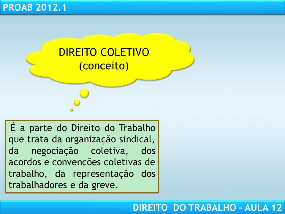 RESPONSABILIDADE CIVIL AULA 1 PROAB 2012.1 DIREITO DO TRABALHO – AULA 12 DIREITO COLETIVO (conceito) DIREITO COLETIVO (conceito) É a parte do Direito