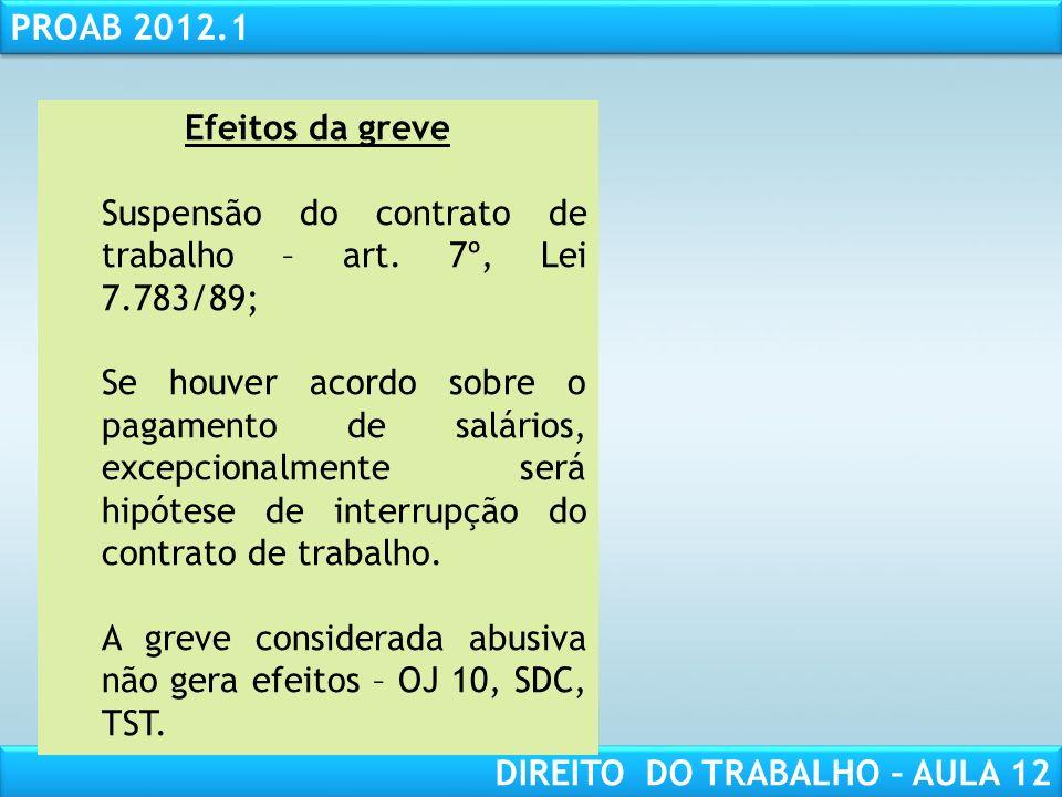 RESPONSABILIDADE CIVIL AULA 1 PROAB 2012.1 DIREITO DO TRABALHO – AULA 12 Efeitos da greve Suspensão do contrato de trabalho – art. 7º, Lei 7.783/89; S