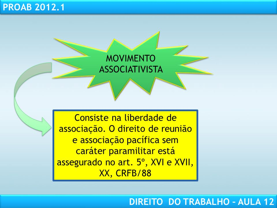 RESPONSABILIDADE CIVIL AULA 1 PROAB 2012.1 DIREITO DO TRABALHO – AULA 12 Consiste na liberdade de associação. O direito de reunião e associação pacífi