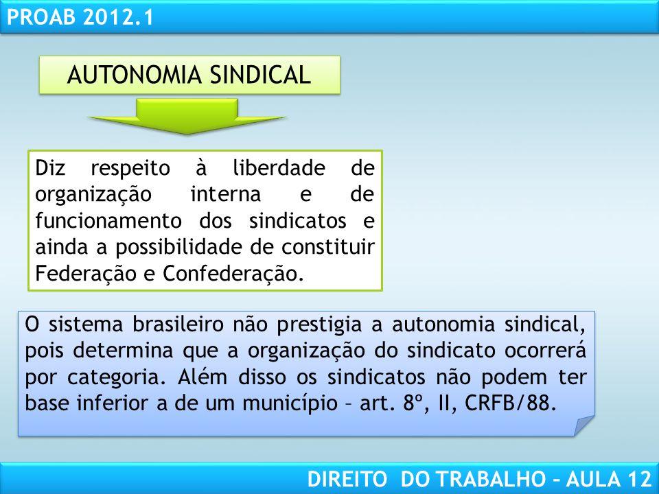 RESPONSABILIDADE CIVIL AULA 1 PROAB 2012.1 DIREITO DO TRABALHO – AULA 12 CONFEDER.