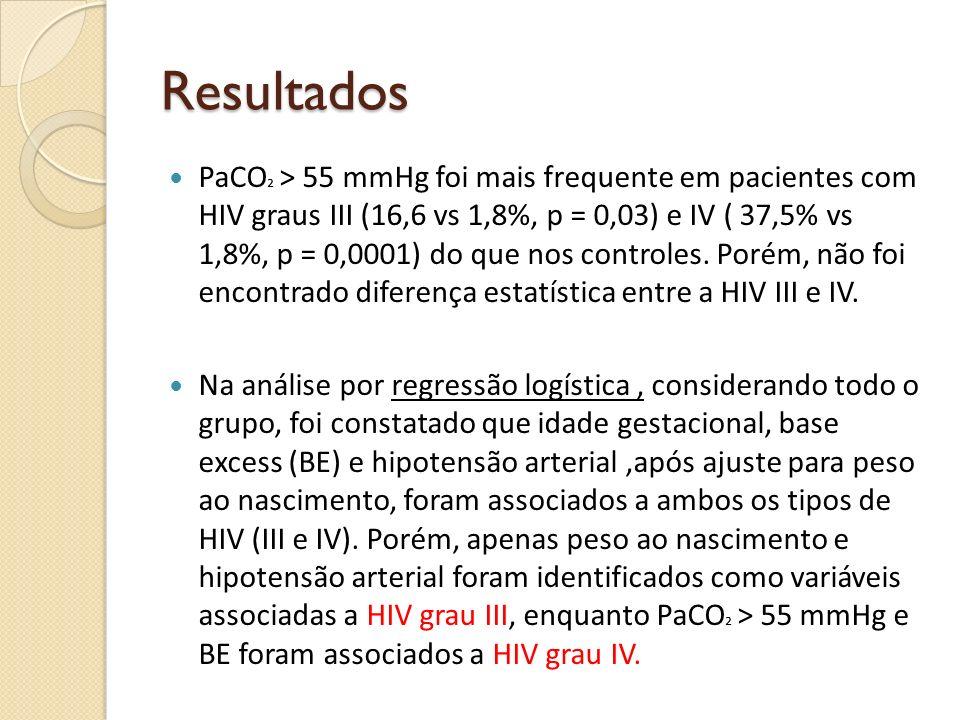 Resultados PaCO ² > 55 mmHg foi mais frequente em pacientes com HIV graus III (16,6 vs 1,8%, p = 0,03) e IV ( 37,5% vs 1,8%, p = 0,0001) do que nos co
