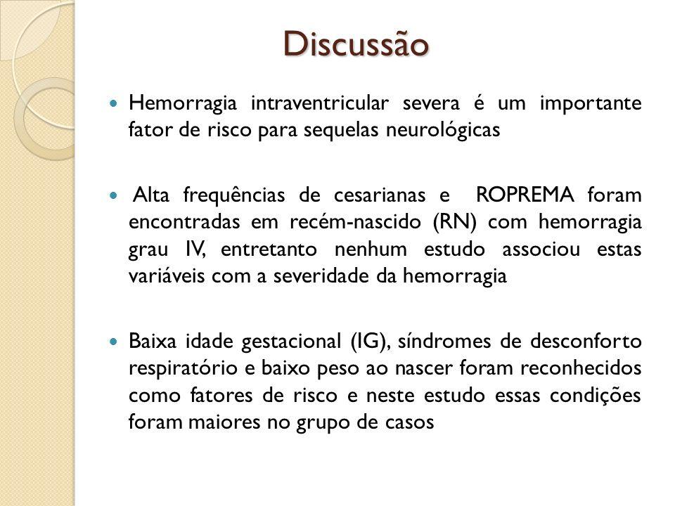 Discussão Hemorragia intraventricular severa é um importante fator de risco para sequelas neurológicas Alta frequências de cesarianas e ROPREMA foram