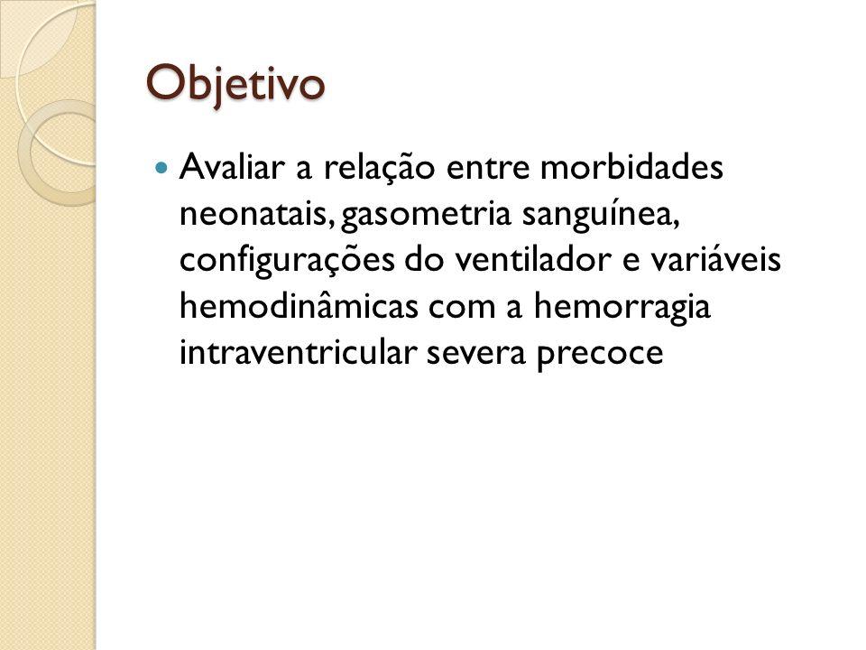 Objetivo Avaliar a relação entre morbidades neonatais, gasometria sanguínea, configurações do ventilador e variáveis hemodinâmicas com a hemorragia in