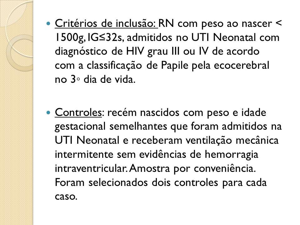 Critérios de inclusão: RN com peso ao nascer < 1500g, IG32s, admitidos no UTI Neonatal com diagnóstico de HIV grau III ou IV de acordo com a classific