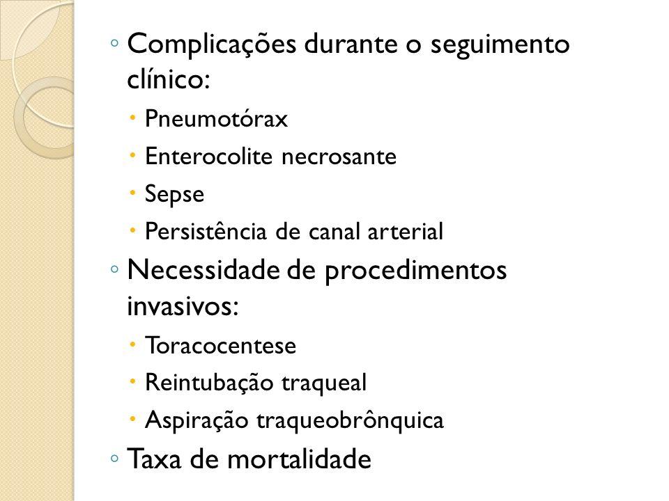 Considerações: Foi considerada hipotensão arterial os casos de pressão arterial média (PAM) abaixo do percentil 10 por mais de 10 min de acordo com a idade gestacional e pós-natal O diagnóstico de sepse foi considerado apenas nos casos de hemoculturas positivas Hipercapnia = PaCO 2 >55mmHg Hipocapnia=PaCO 2 <35mmHg Acidose=PH<7.2 e BE <-5mmol/l