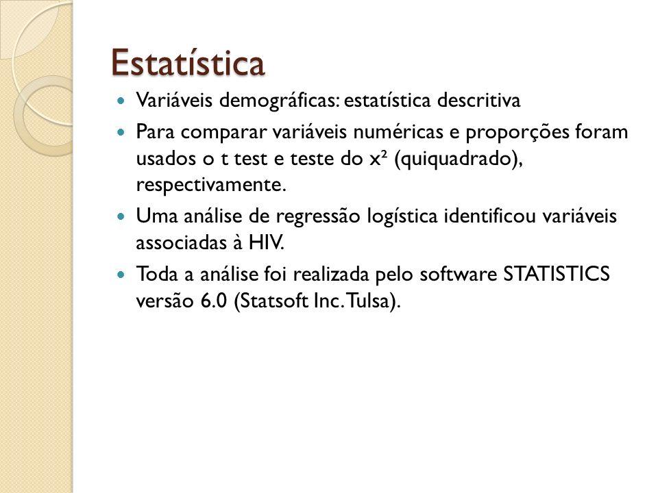 Estatística Variáveis demográficas: estatística descritiva Para comparar variáveis numéricas e proporções foram usados o t test e teste do x² (quiquad