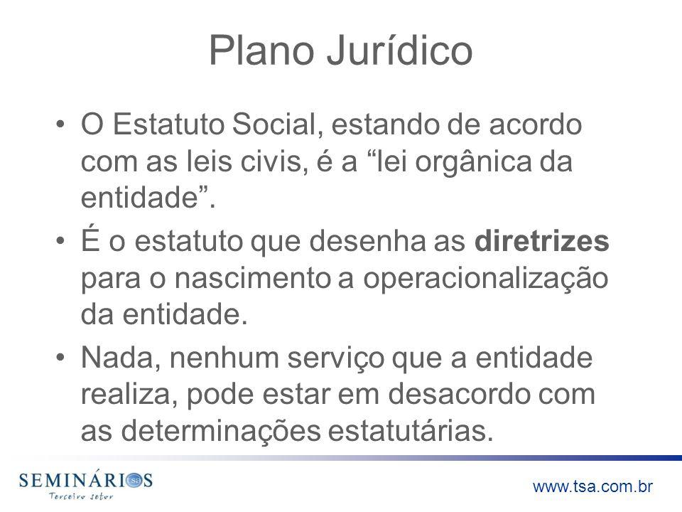 www.tsa.com.br Plano Jurídico O Estatuto Social, estando de acordo com as leis civis, é a lei orgânica da entidade. É o estatuto que desenha as diretr