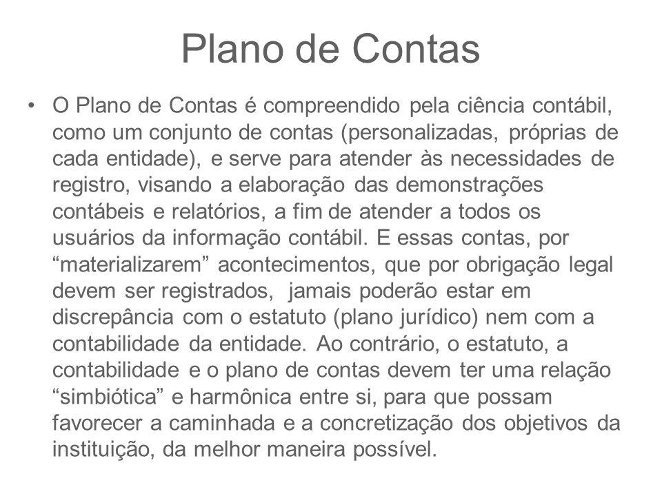 Plano de Contas O Plano de Contas é compreendido pela ciência contábil, como um conjunto de contas (personalizadas, próprias de cada entidade), e serv