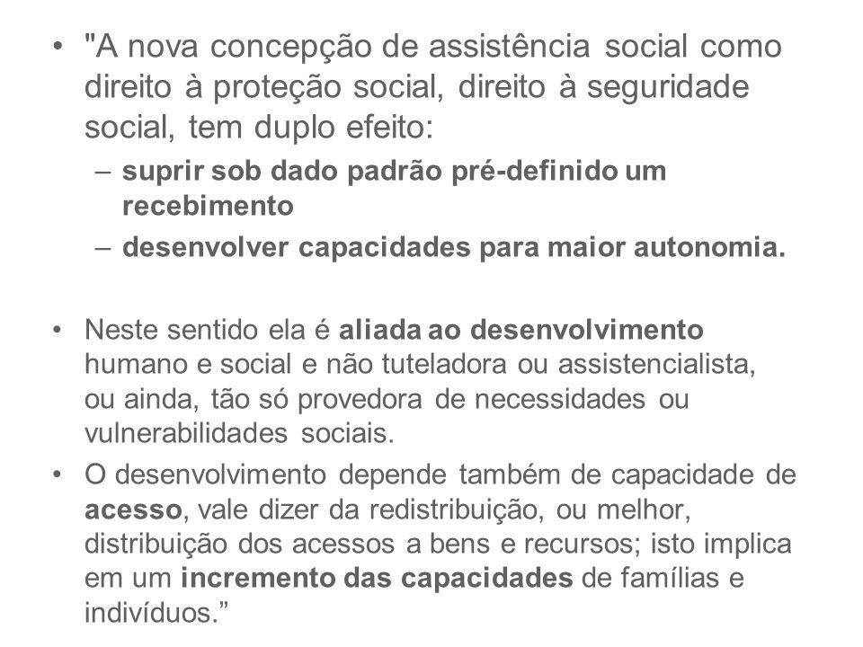 A nova concepção de assistência social como direito à proteção social, direito à seguridade social, tem duplo efeito: –suprir sob dado padrão pré-definido um recebimento –desenvolver capacidades para maior autonomia.