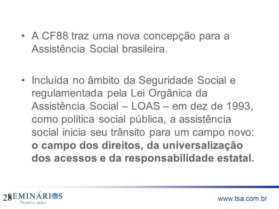 www.tsa.com.br A CF88 traz uma nova concepção para a Assistência Social brasileira. Incluída no âmbito da Seguridade Social e regulamentada pela Lei O