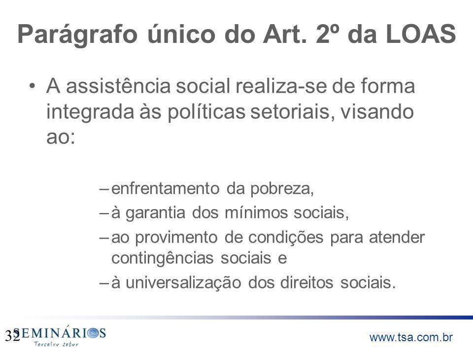 www.tsa.com.br Parágrafo único do Art. 2º da LOAS A assistência social realiza-se de forma integrada às políticas setoriais, visando ao: –enfrentament