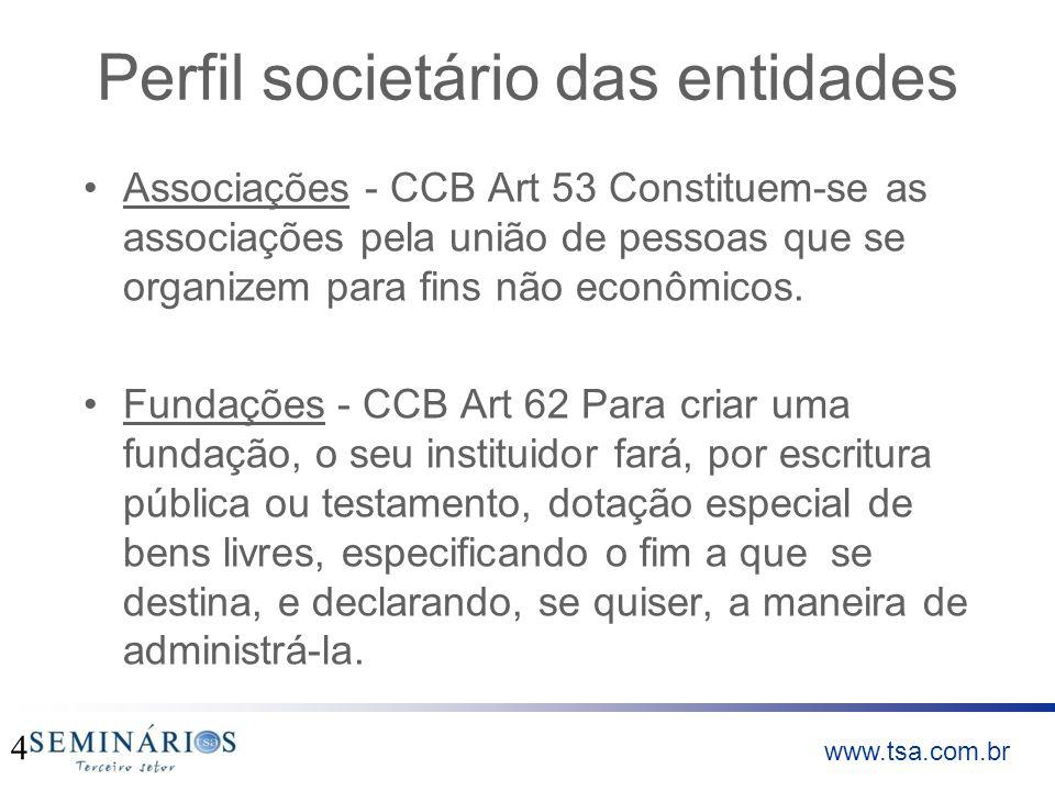 www.tsa.com.br Perfil societário das entidades Associações - CCB Art 53 Constituem-se as associações pela união de pessoas que se organizem para fins