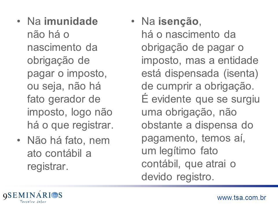 www.tsa.com.br Registros Contábeis - imunidade e isenção NÃO REGISTRA Imunidade Não há fato gerador.