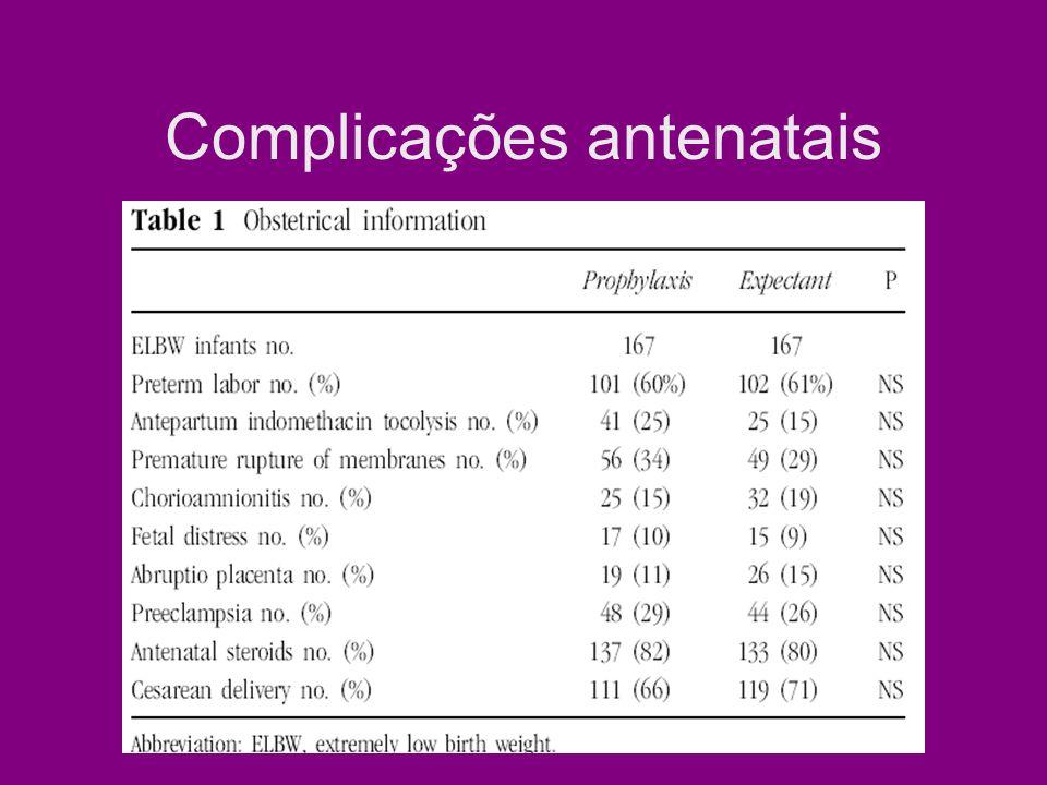Complicações antenatais