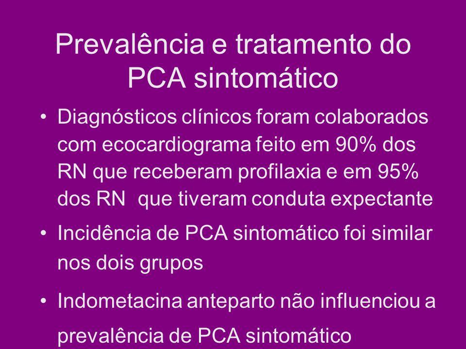 Prevalência e tratamento do PCA sintomático Diagnósticos clínicos foram colaborados com ecocardiograma feito em 90% dos RN que receberam profilaxia e em 95% dos RN que tiveram conduta expectante Incidência de PCA sintomático foi similar nos dois grupos Indometacina anteparto não influenciou a prevalência de PCA sintomático
