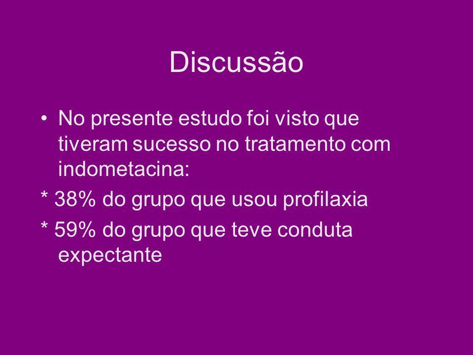 Discussão No presente estudo foi visto que tiveram sucesso no tratamento com indometacina: * 38% do grupo que usou profilaxia * 59% do grupo que teve conduta expectante