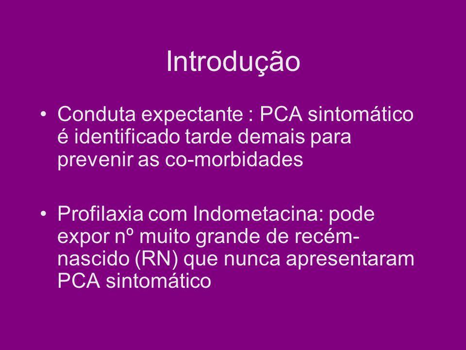 Introdução Conduta expectante : PCA sintomático é identificado tarde demais para prevenir as co-morbidades Profilaxia com Indometacina: pode expor nº muito grande de recém- nascido (RN) que nunca apresentaram PCA sintomático