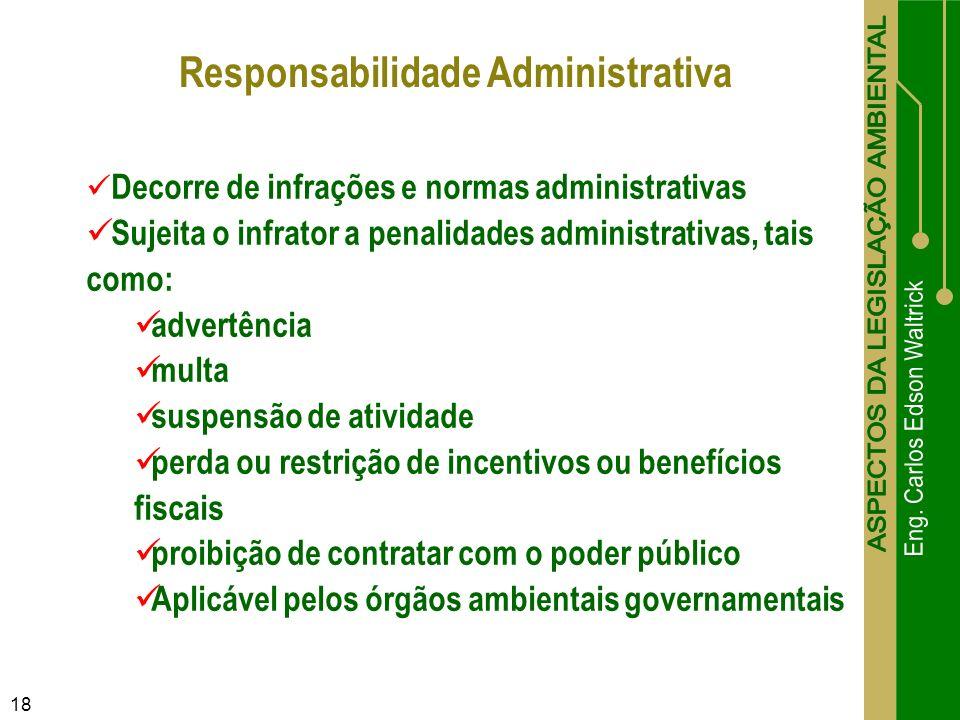 18 Decorre de infrações e normas administrativas Sujeita o infrator a penalidades administrativas, tais como: advertência multa suspensão de atividade