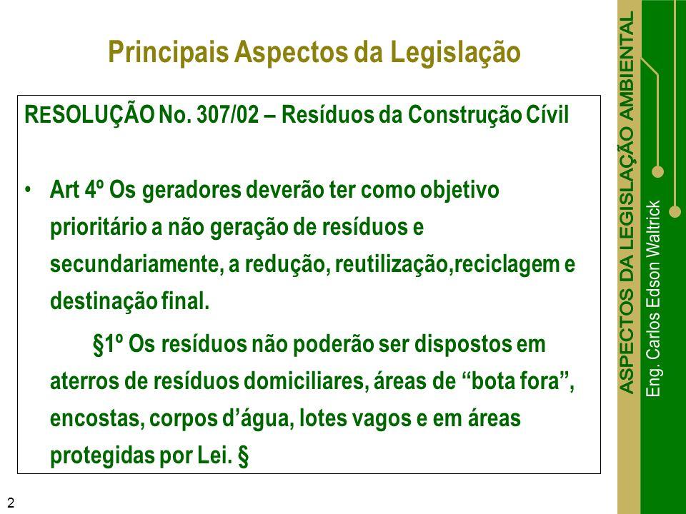 3 PEQUENOS GERADORES Decreto Municipal (Curitiba) 1068/04 A, C 0,5 m³ (min.