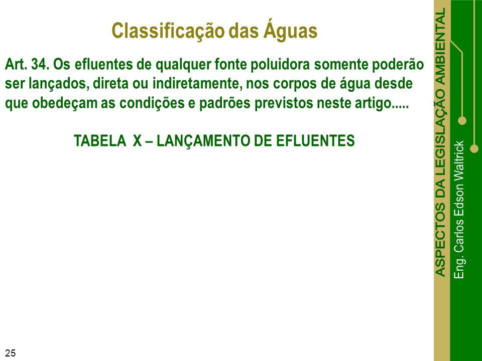 25 Classificação das Águas Art. 34. Os efluentes de qualquer fonte poluidora somente poderão ser lançados, direta ou indiretamente, nos corpos de água