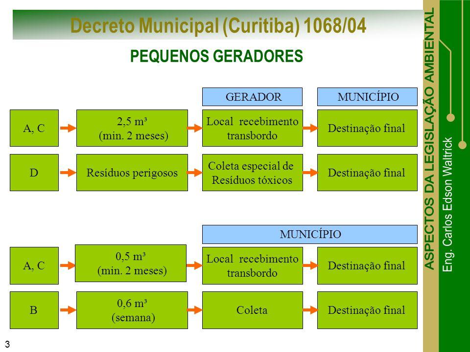 3 PEQUENOS GERADORES Decreto Municipal (Curitiba) 1068/04 A, C 0,5 m³ (min. 2 meses) Local recebimento transbordo Destinação final MUNICÍPIO B 0,6 m³