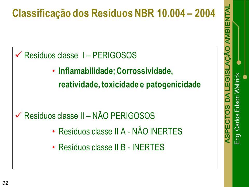 32 Resíduos classe I – PERIGOSOS Inflamabilidade; Corrossividade, reatividade, toxicidade e patogenicidade Resíduos classe II – NÃO PERIGOSOS Resíduos