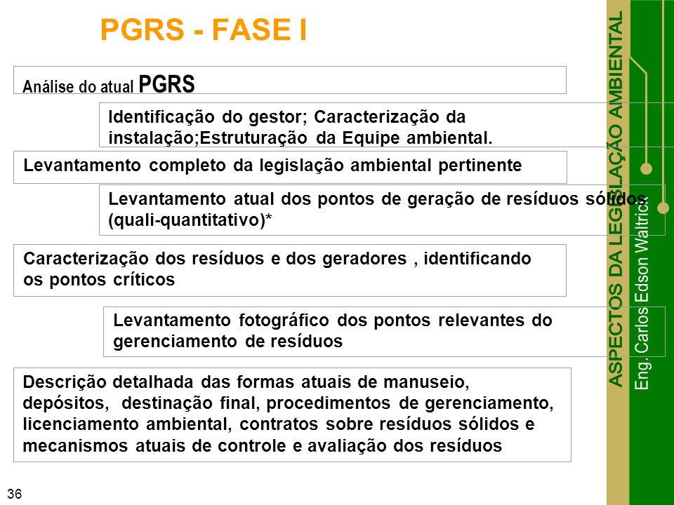 36 PGRS - FASE I Análise do atual PGRS Identificação do gestor; Caracterização da instalação;Estruturação da Equipe ambiental. Levantamento completo d