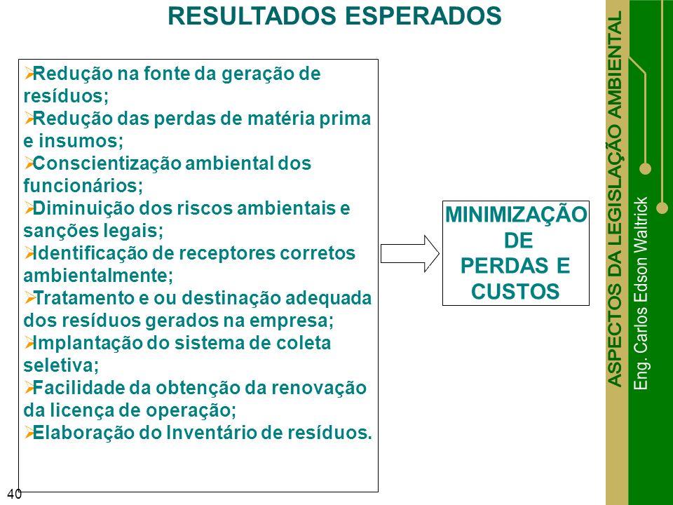 40 RESULTADOS ESPERADOS Redução na fonte da geração de resíduos; Redução das perdas de matéria prima e insumos; Conscientização ambiental dos funcioná