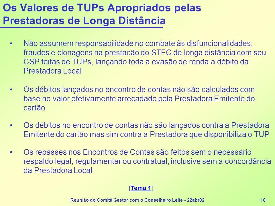 Reunião do Comitê Gestor com o Conselheiro Leite - 22abr0210 Os Valores de TUPs Apropriados pelas Prestadoras de Longa Distância Não assumem responsab