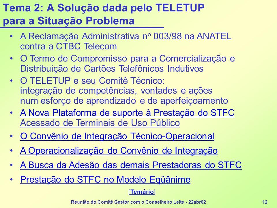 Reunião do Comitê Gestor com o Conselheiro Leite - 22abr0212 Tema 2: A Solução dada pelo TELETUP para a Situação Problema A Reclamação Administrativa