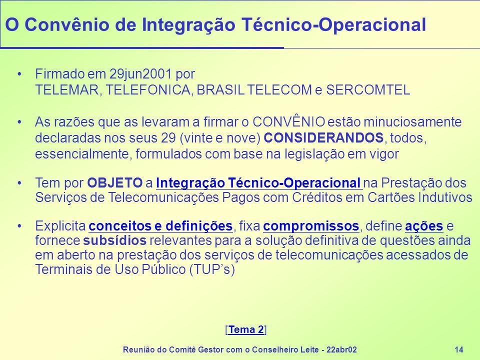 Reunião do Comitê Gestor com o Conselheiro Leite - 22abr0214 O Convênio de Integração Técnico-Operacional Firmado em 29jun2001 por TELEMAR, TELEFONICA