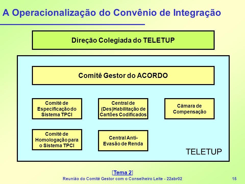 Reunião do Comitê Gestor com o Conselheiro Leite - 22abr0215 A Operacionalização do Convênio de Integração Comitê Gestor do ACORDO Comitê de Especific