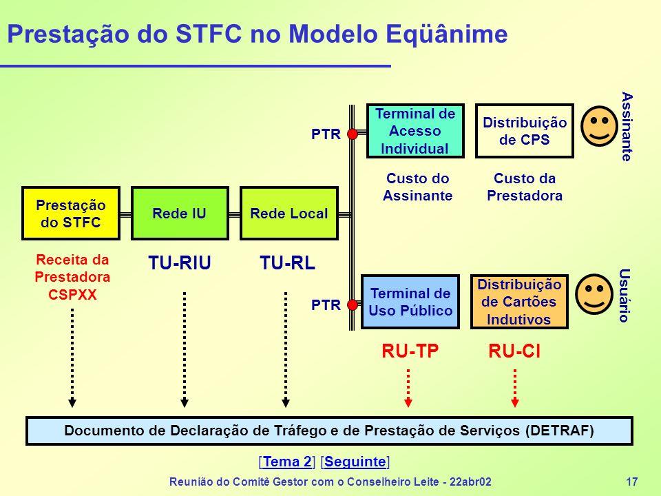 Reunião do Comitê Gestor com o Conselheiro Leite - 22abr0217 Prestação do STFC no Modelo Eqüânime Prestação do STFC Rede IURede Local Distribuição de