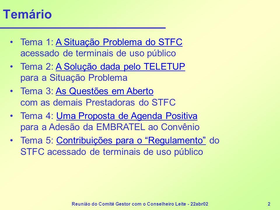 Reunião do Comitê Gestor com o Conselheiro Leite - 22abr022 Temário Tema 1: A Situação Problema do STFC acessado de terminais de uso públicoA Situação
