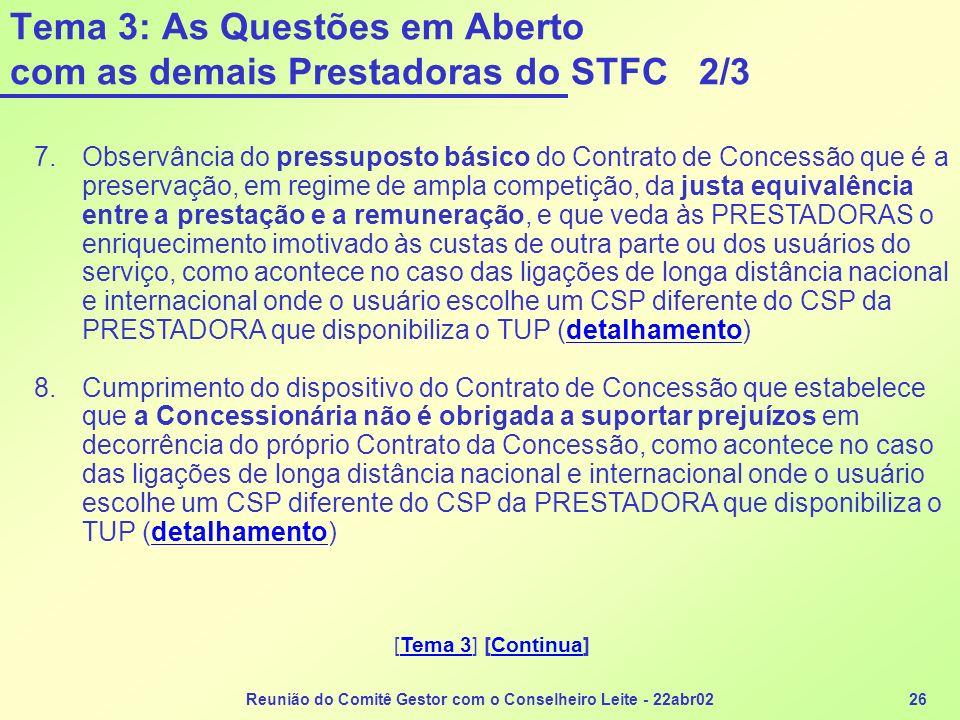Reunião do Comitê Gestor com o Conselheiro Leite - 22abr0226 Tema 3: As Questões em Aberto com as demais Prestadoras do STFC 2/3 7.Observância do pres