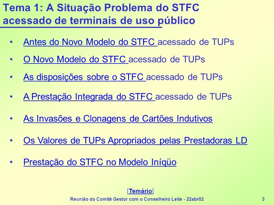Reunião do Comitê Gestor com o Conselheiro Leite - 22abr023 Tema 1: A Situação Problema do STFC acessado de terminais de uso público Antes do Novo Mod