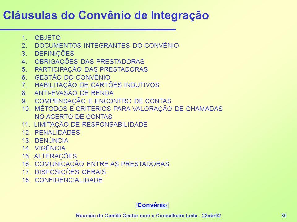 Reunião do Comitê Gestor com o Conselheiro Leite - 22abr0230 Cláusulas do Convênio de Integração 1. OBJETO 2. DOCUMENTOS INTEGRANTES DO CONVÊNIO 3. DE