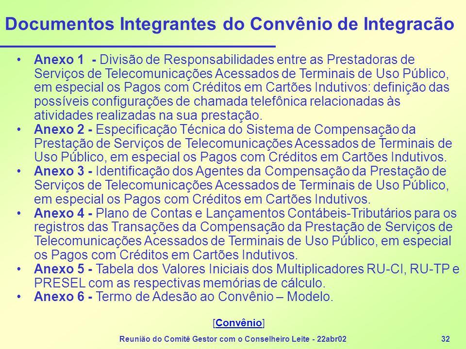 Reunião do Comitê Gestor com o Conselheiro Leite - 22abr0232 Documentos Integrantes do Convênio de Integracão Anexo 1 - Divisão de Responsabilidades e