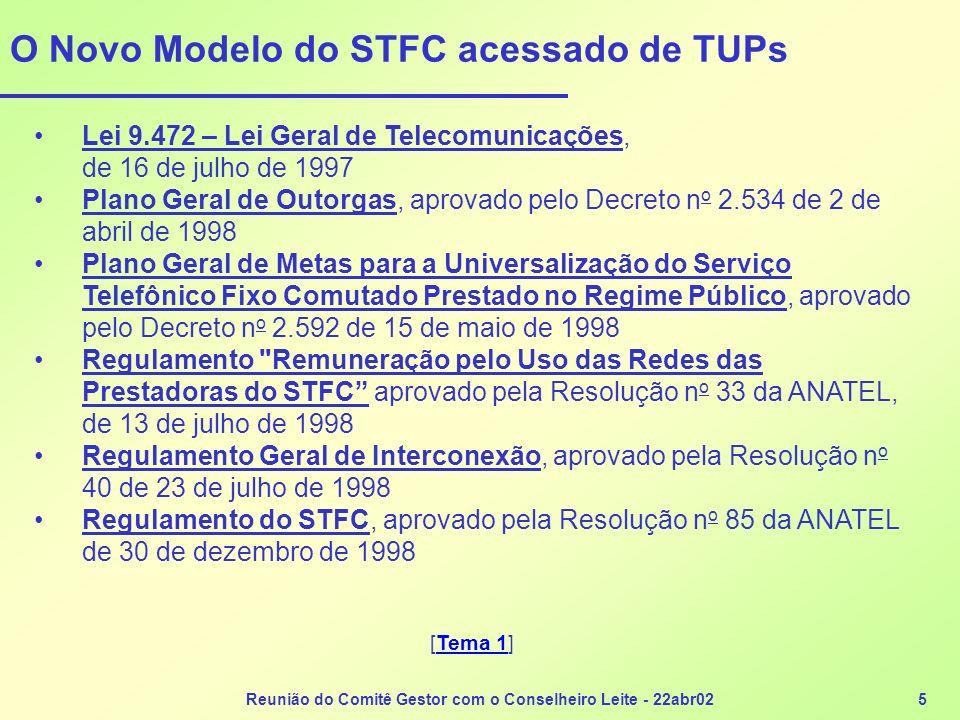 Reunião do Comitê Gestor com o Conselheiro Leite - 22abr025 O Novo Modelo do STFC acessado de TUPs Lei 9.472 – Lei Geral de Telecomunicações, de 16 de